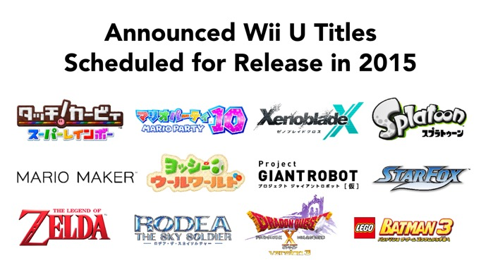 Wii U Titles 2015 for Game Pad Optimization
